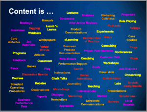 Content Is.... Word Map