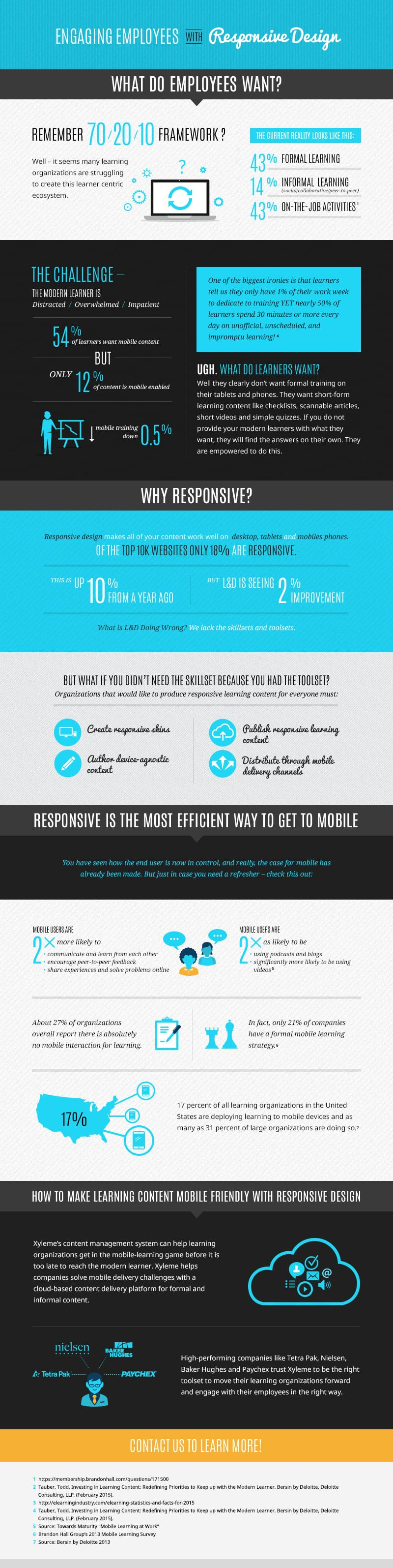 Engaging Employees With Responsive Design - Xyleme