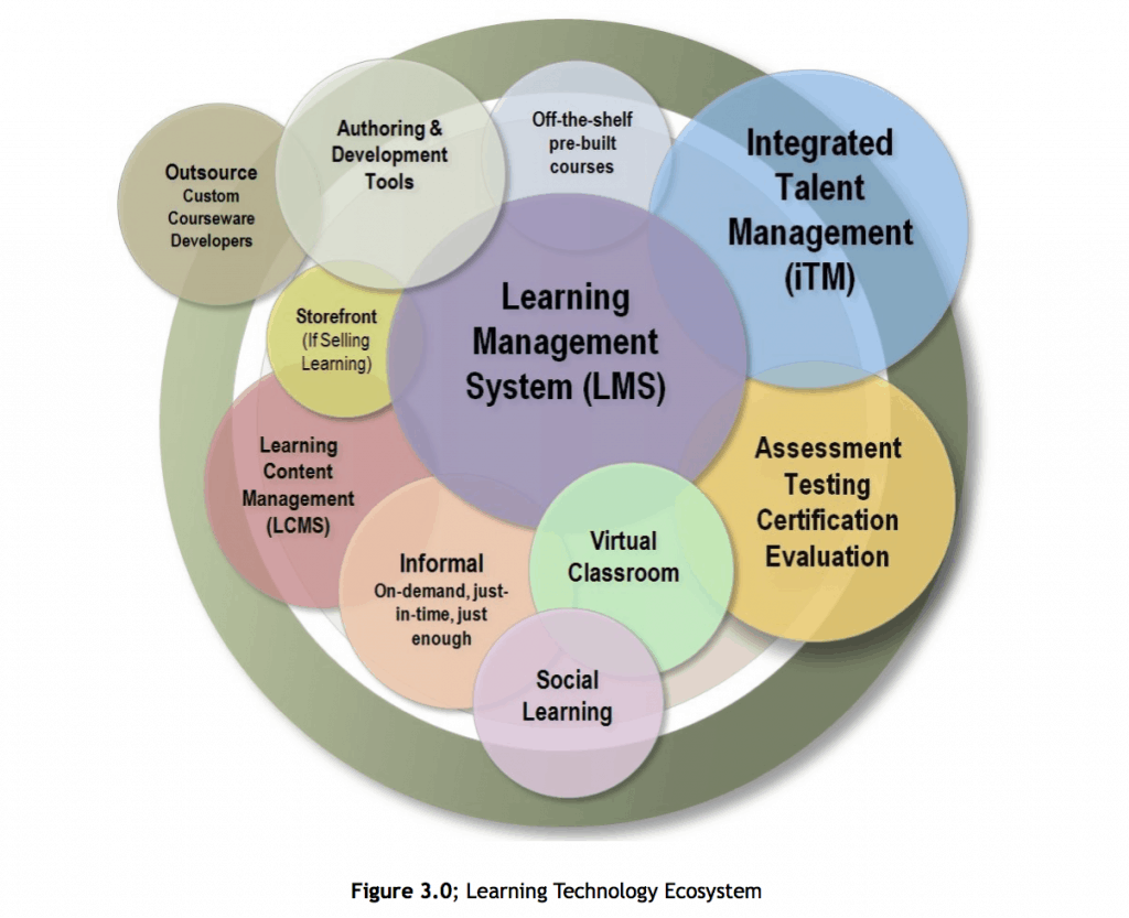 just in time informal learning