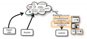 informal learning