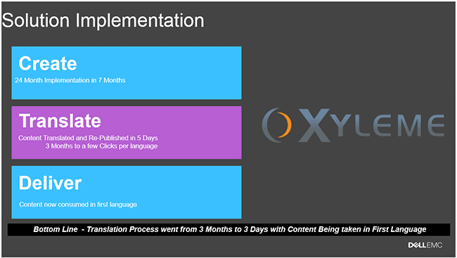xyleme-translation-solution-implementation