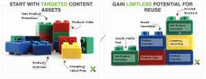 XY-building-blocks-reuse-summary-v01